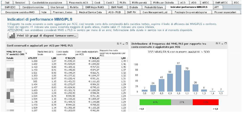 QlikView_ACG_System